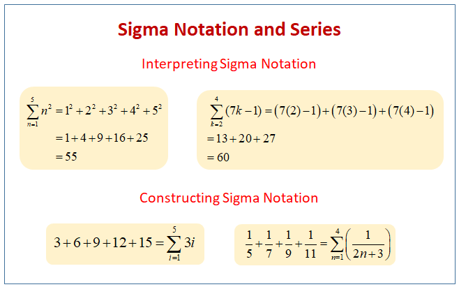 Sigma Notation Series