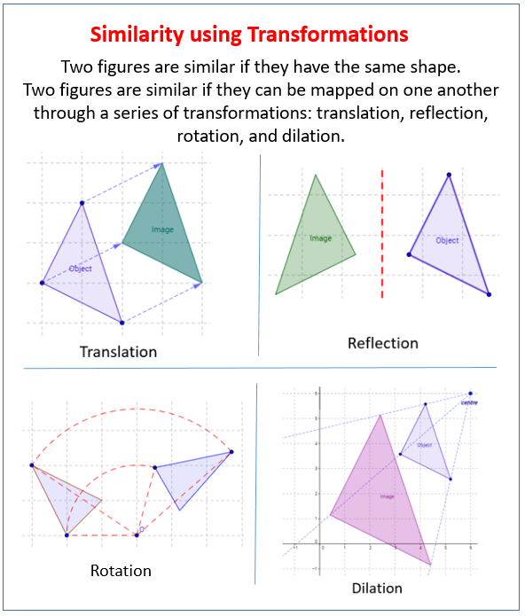 Congruent And Similar Figures With Videos Worksheets Solutions