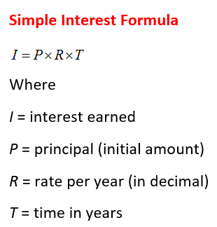 "problems on interest In ""gmat interest rate problems – part 1"" we looked at simple interest and the way it's commonly tested on the gmat what makes it ""simple"" is the fact that interest is accrued over one (1) time period, generally one year."
