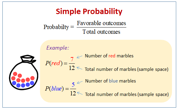Simple Probability