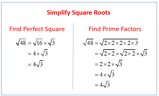 Simplify Square Roots