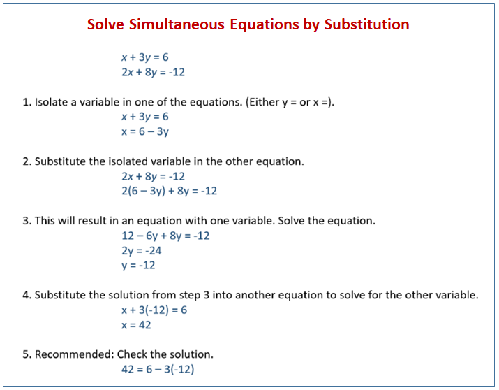 Simultaneous Equations Substitution