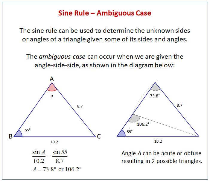 Sine Rule Ambiguous