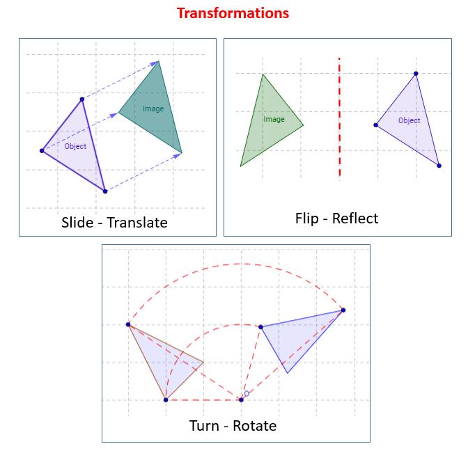 Slide Flip Turn Transformations