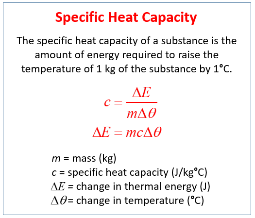 Specific Heat Capacity Formula