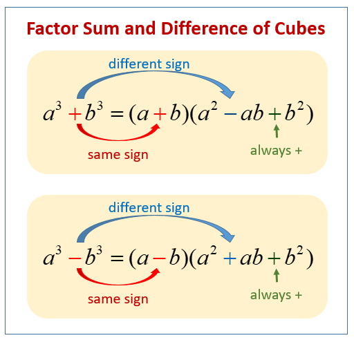 Sum and Difference of Cubes