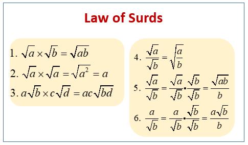 Surds Law