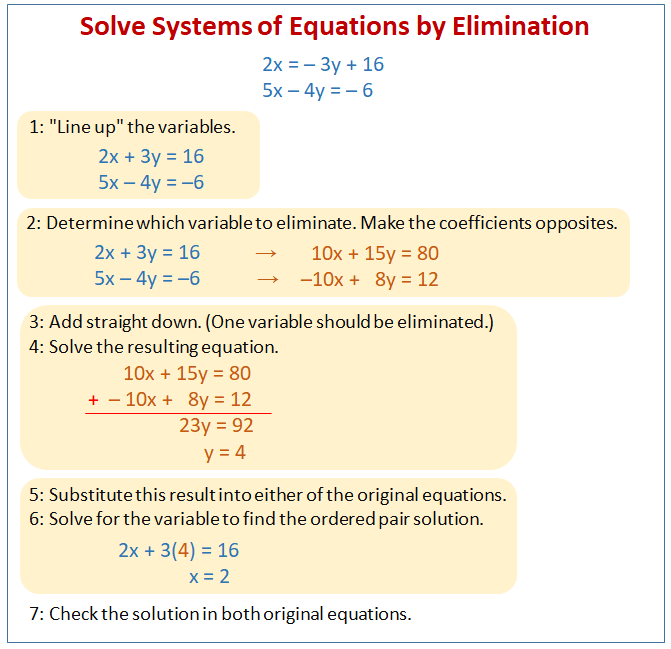Systems Equations Elimination