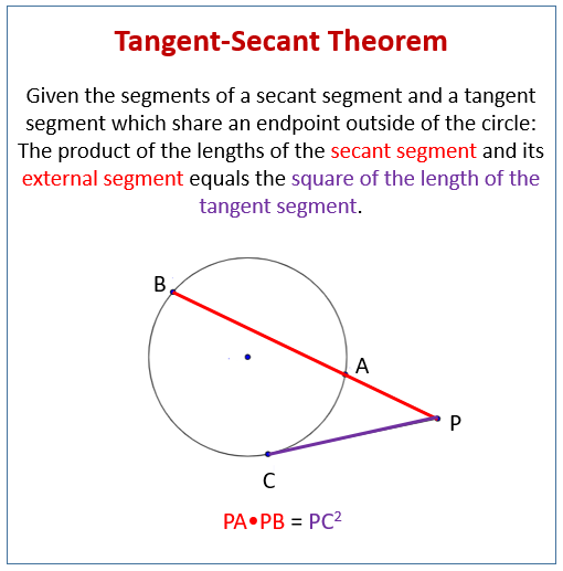 Tangent Secant Theorem