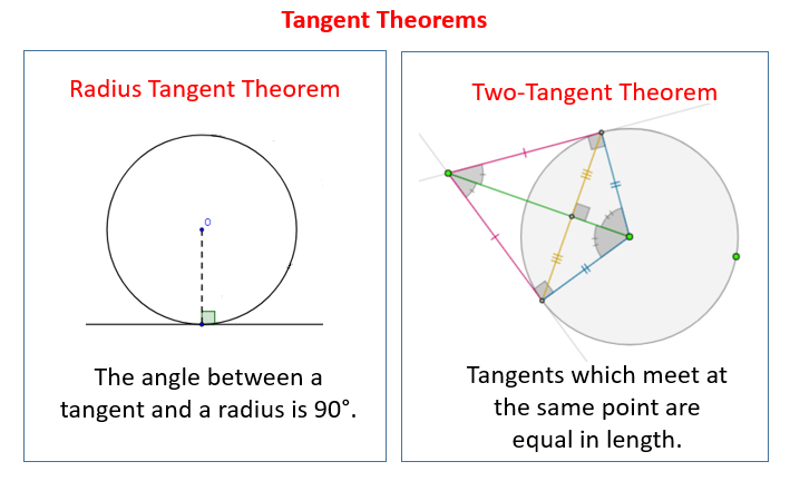 Tangent To Circles Examples Solutions Videos Worksheets Games