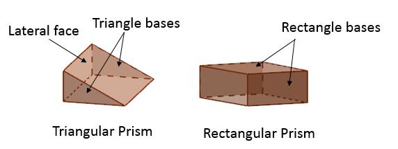 triangular rectangular prism