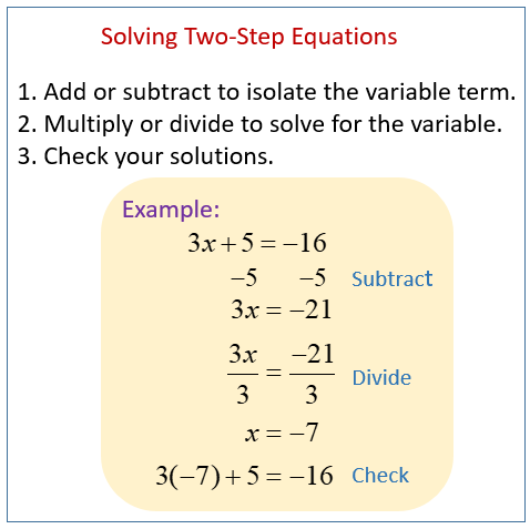 Solving Two Step Equations Integers Solutions Examples Videos