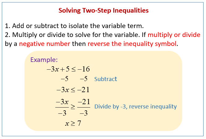 Solve Two-Step Inequalities