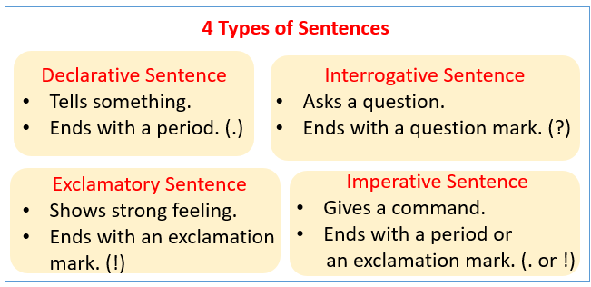 Types Of Sentences Examples Songs Videos