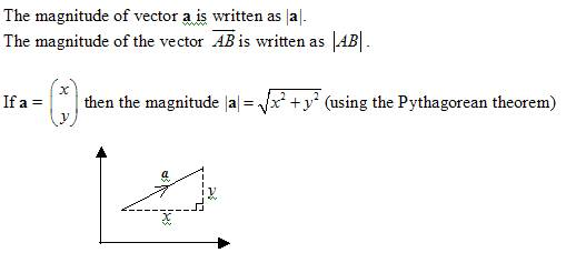 Vector Magnitude (solutions, examples, videos)
