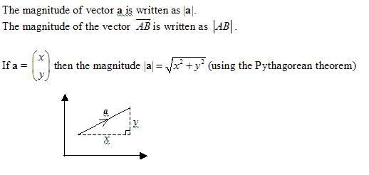 Vector Magnitude (solutions, examples, videos)