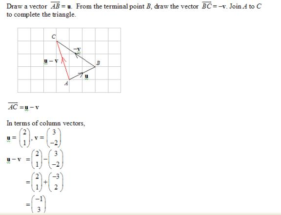 Vector Subtraction Solutions Examples Videos