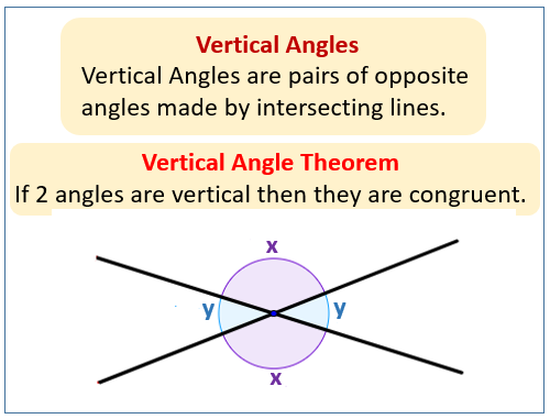 Vertical Angle Theorem (solutions, examples, videos ...