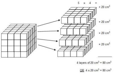 Understand Volume of Prism