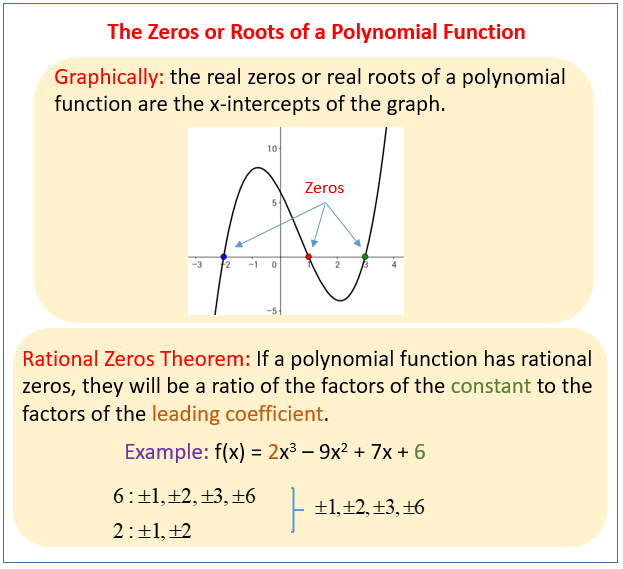 Zeros of Polynomials (solutions, examples, videos ...